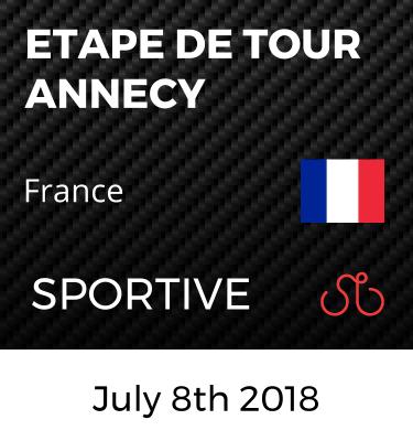 Etape De Tour