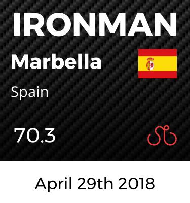 Marbella 70.3